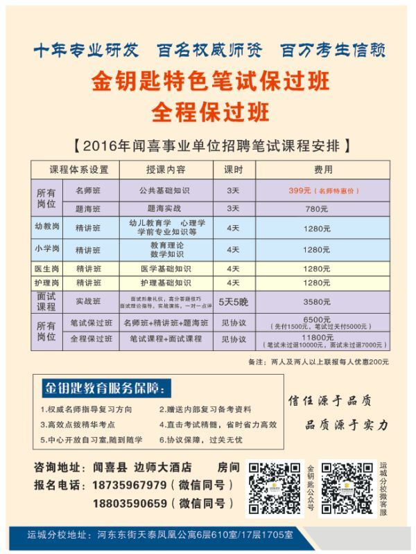 闻喜县事业单位笔试课程安排1